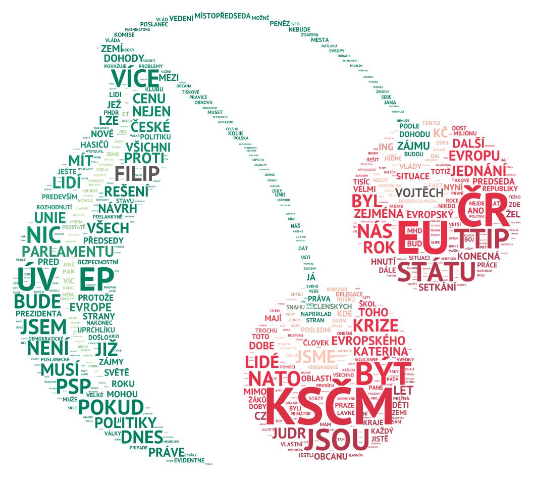 KSCM 5-9