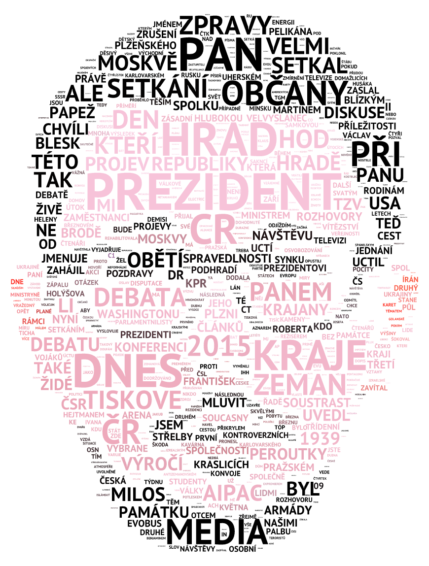 Ovčáček IPM Wordcloud