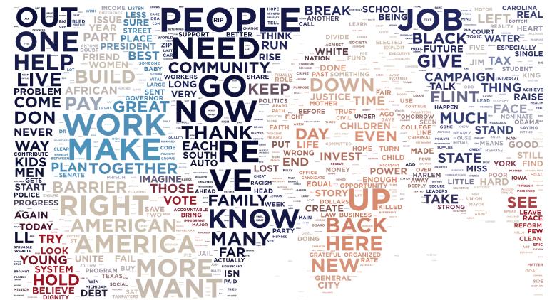 hillary-speechwriting-wordcloud